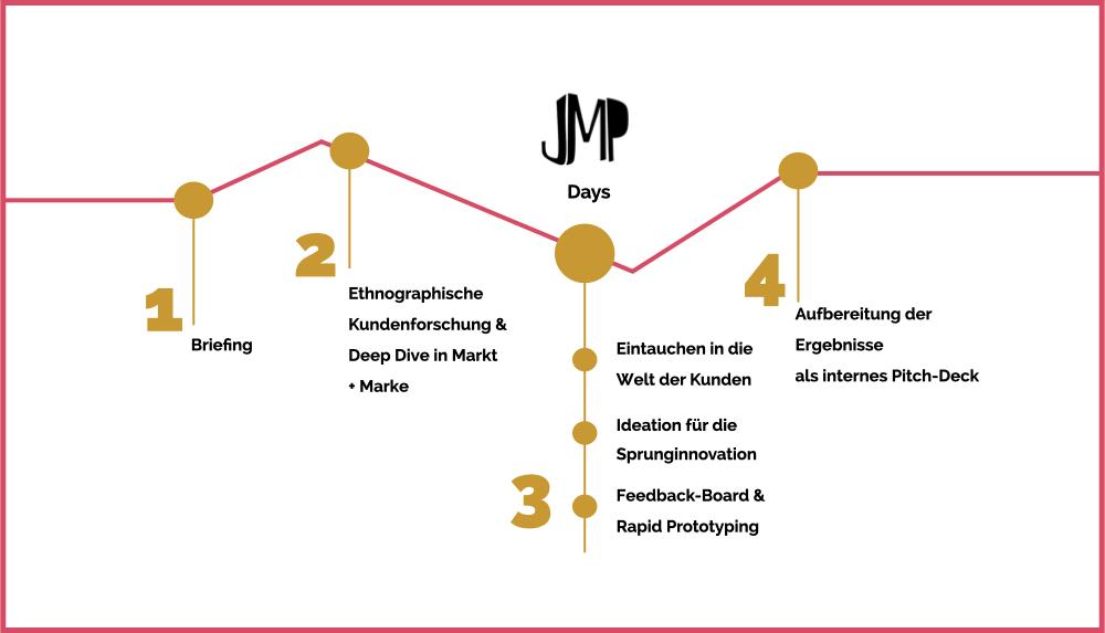 JMP_Timeline_Proto.001