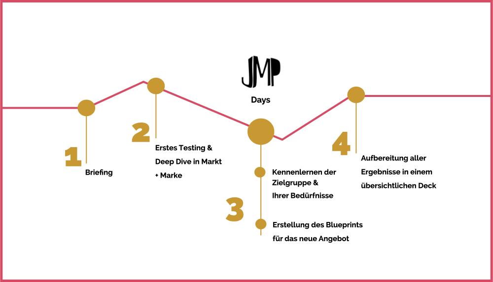 JMP_Timeline_Webside.001_reality
